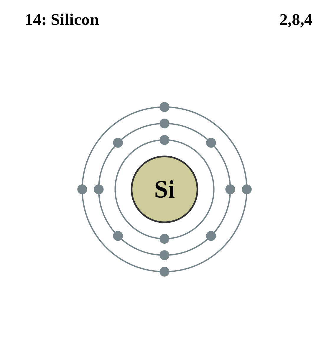 Teach Astronomy Silicon Versus Carbon